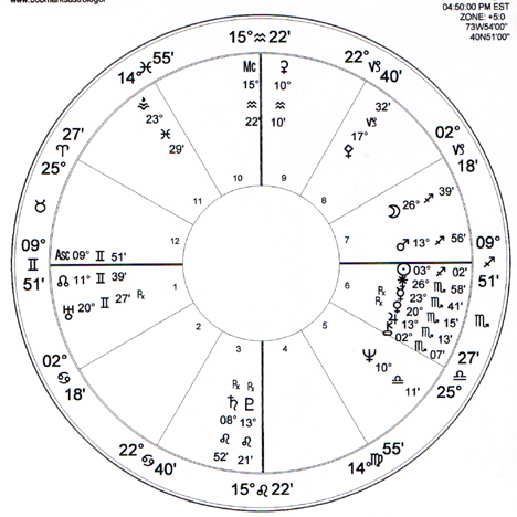 Astrology,Vesta - Lesson 21 4 by Bob Marks